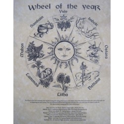 Poster Wheel Of The Year
