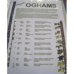 Poster An Easy Guide To Ogham